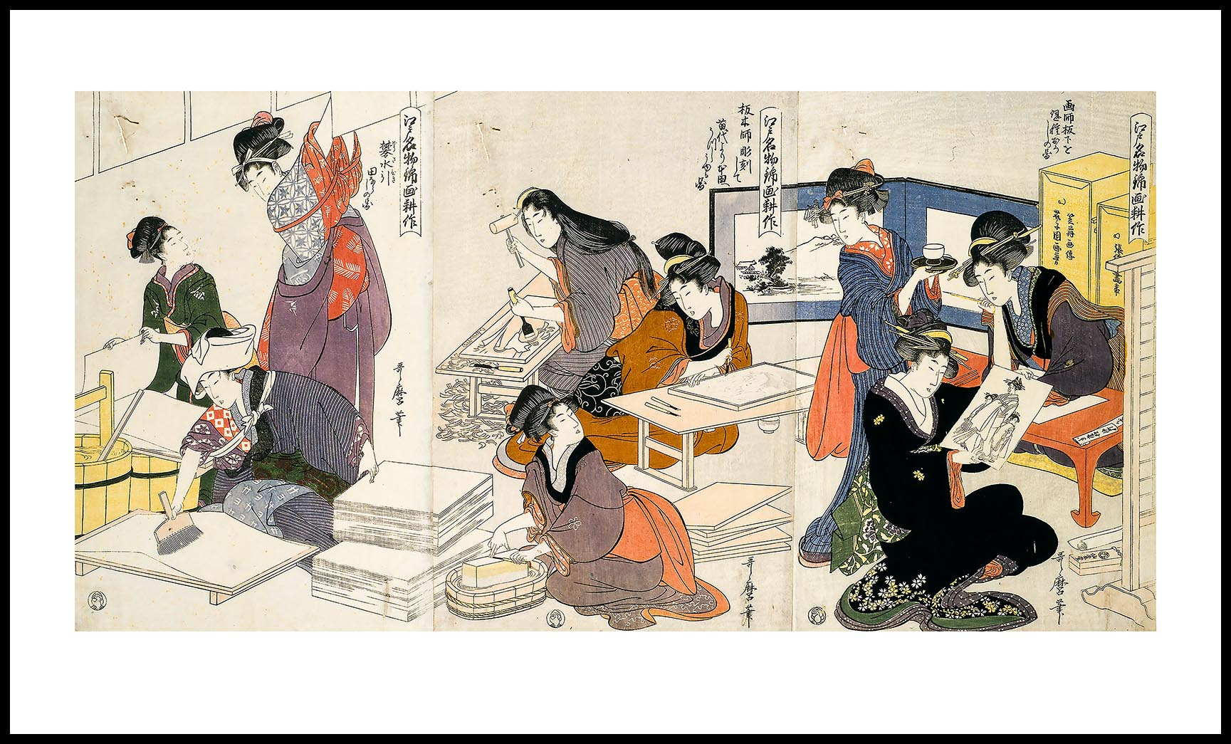My Introduction to Ukiyo-e and the beginning of Kyoto Prints